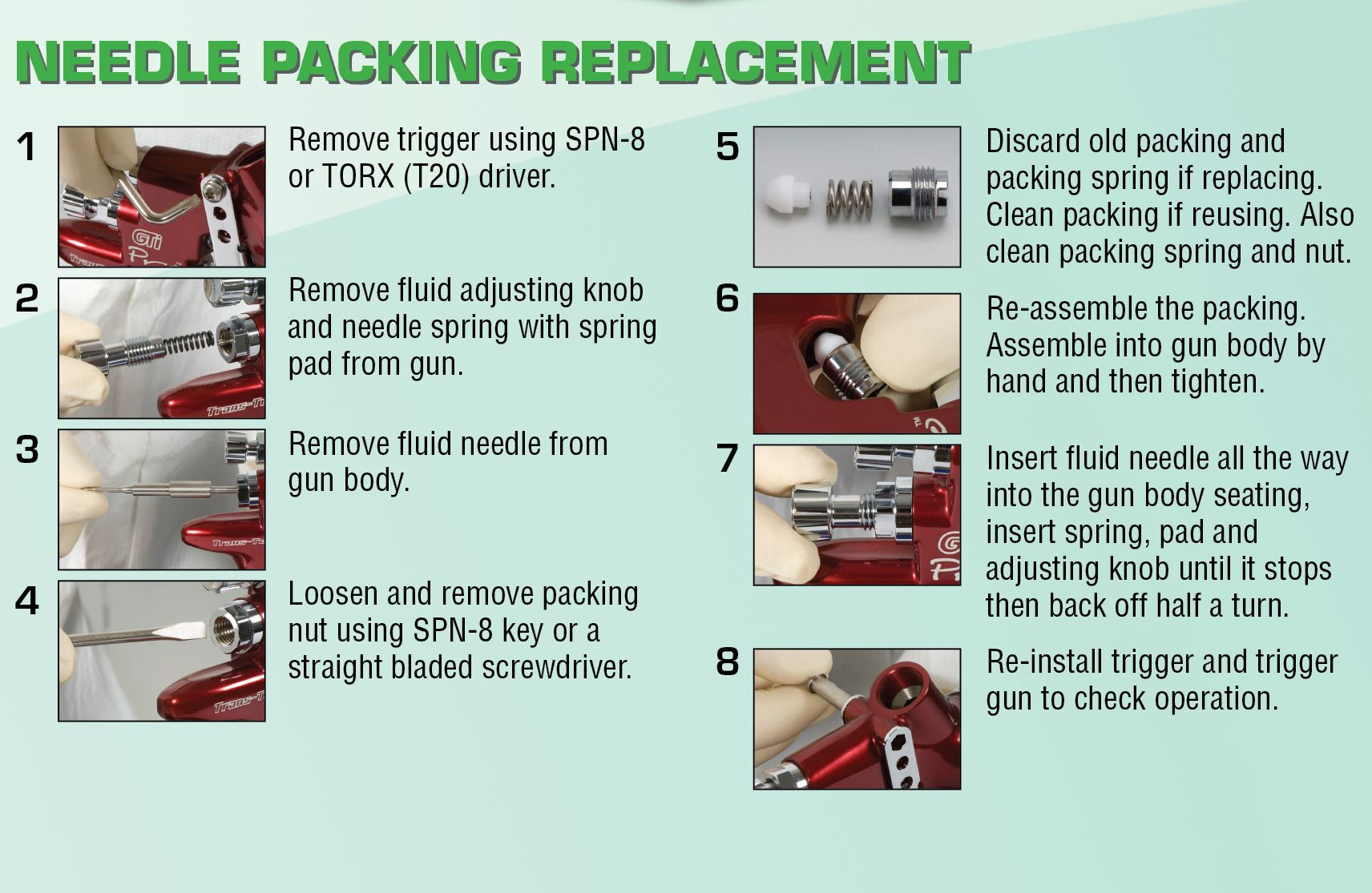 Needlepackingreplacement