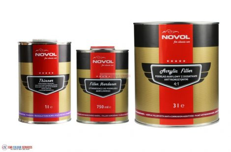 Novol for Classic Car Primer
