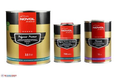 Novol for Classic Car Polycoat Protect